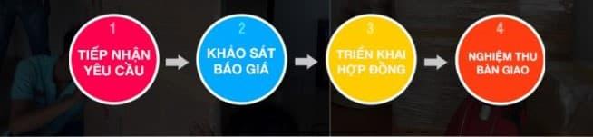 chuyển nhà thành hưng tại Nam Định